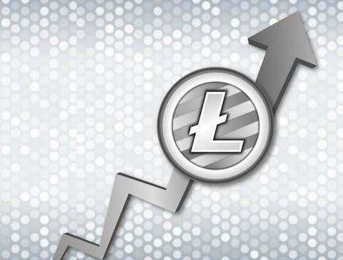 پیش بینی قیمت لایت کوین و قیمت بیت کوین