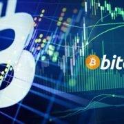 تحلیل قیمت احتمالی بیت کوین در یک هفته آینده