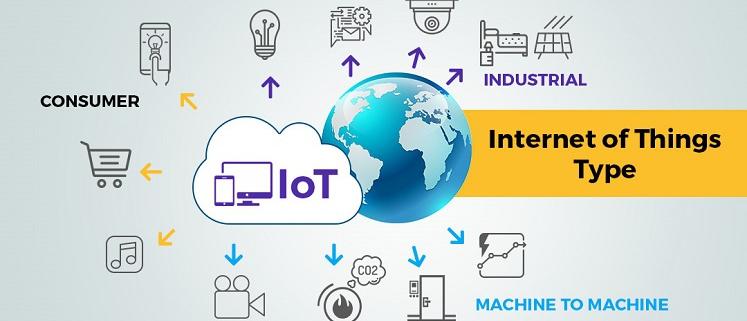 فناوری بلاک چین و اینترنت اشیا