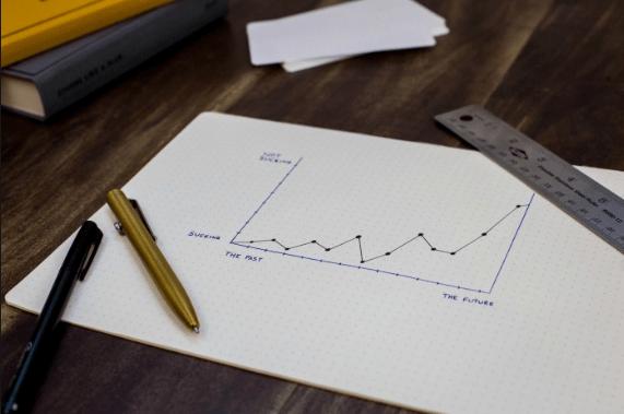 تحلیل فاندامنتال بیت کوین