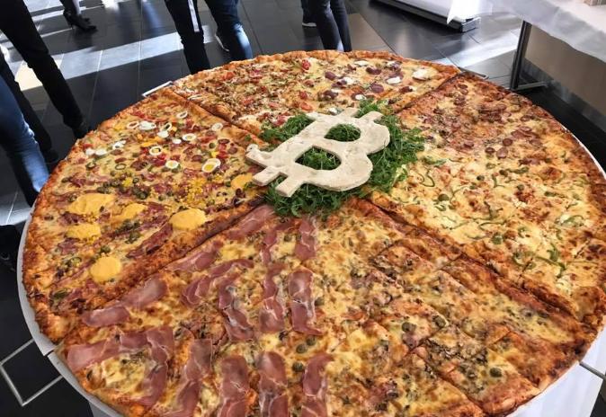 روز پیتزای بیت کوین