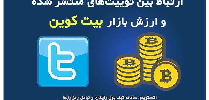 ارتباط بین توییتهای منتشر شده و ارزش بازار بیت کوین