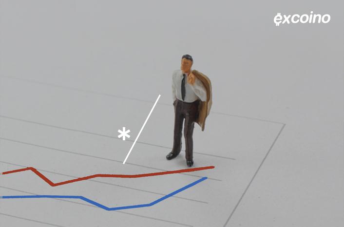 بررسی عملکرد ۵ رمز ارز برتر طی چند روز آینده